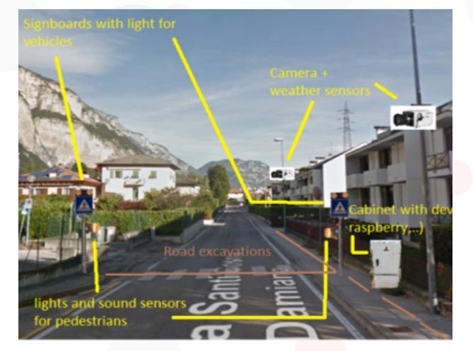 strada con sensori