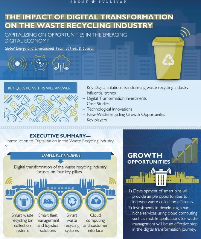 infografica sui rifiuti