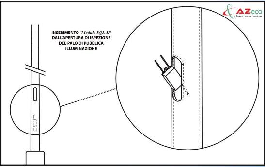 inserimento tecnologia ricarica elettrica illuminazione