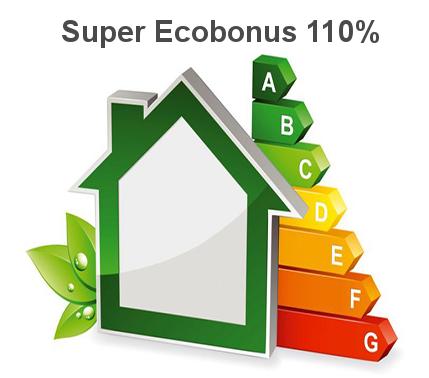 immagine generica casa e classi energetiche super ecobonus100 come funziona ristrutturazione edilizia