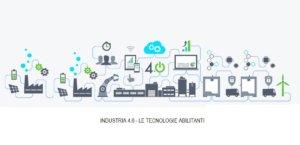 Industria 4.0: tecnologie abilitanti e scenari di sviluppo